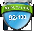Website Reputation